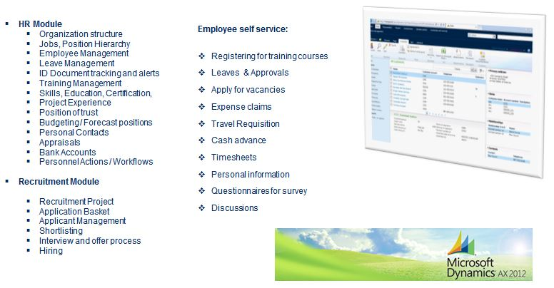 Dynamics Ax Synergy Software Systems Gcc Localised Hr And