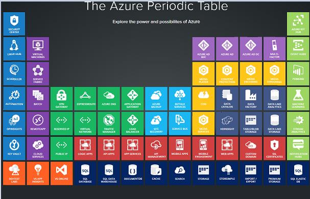 Microsoft Dynamics Ax 187 Synergy Software Systems Blog