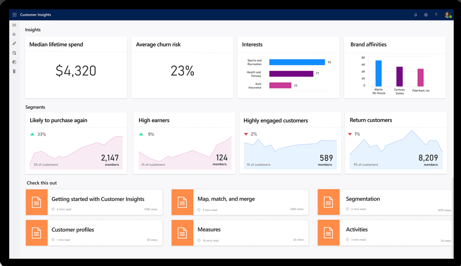 Microsoft Dynamics CRM » Synergy Software Systems Blog